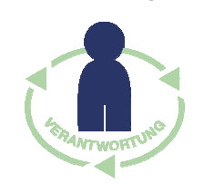 Logo Leitbild Verantwortung